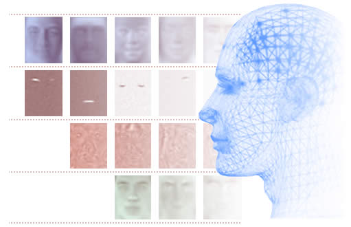 Face Recognition Homepage